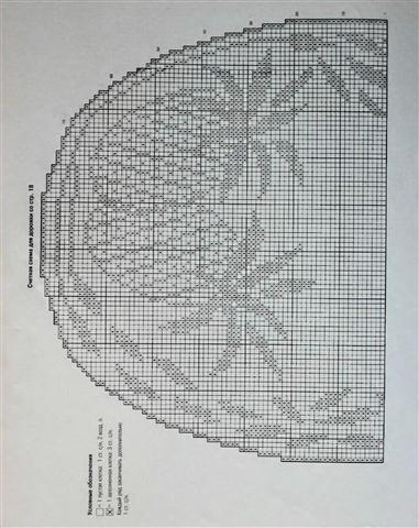 Плотность вязания: 16 клеток в