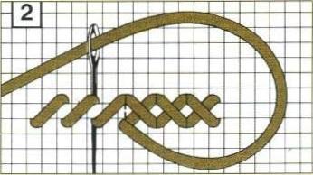 Вышивка крестиком пошаговое фото