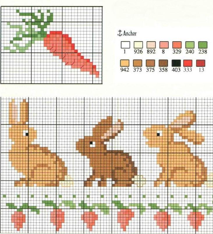 Вышейте 3 морковки, всех куриц