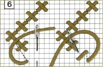 Как вышивка крестом техника