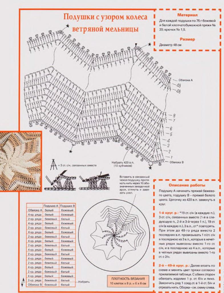 Вязание крючком со схемами и описанием подушки 876