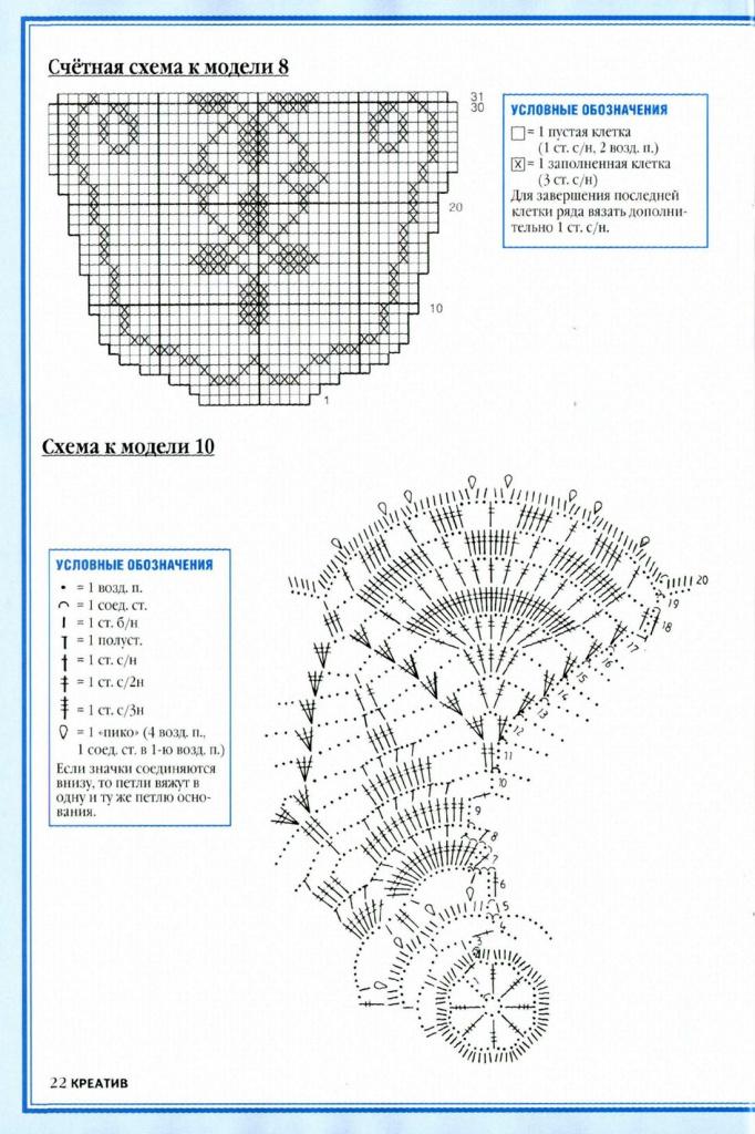 Вязание крючком мир вязания схемы
