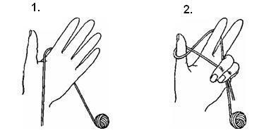 Вязание носков на 2-х спицах (мастер) 1