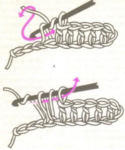 Вязание крючком для начинающих с накидом и без накида